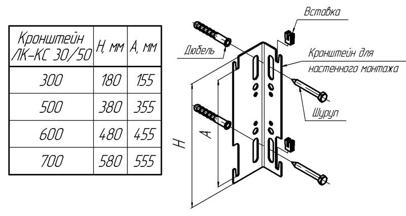 Стальные панельные радиаторы «